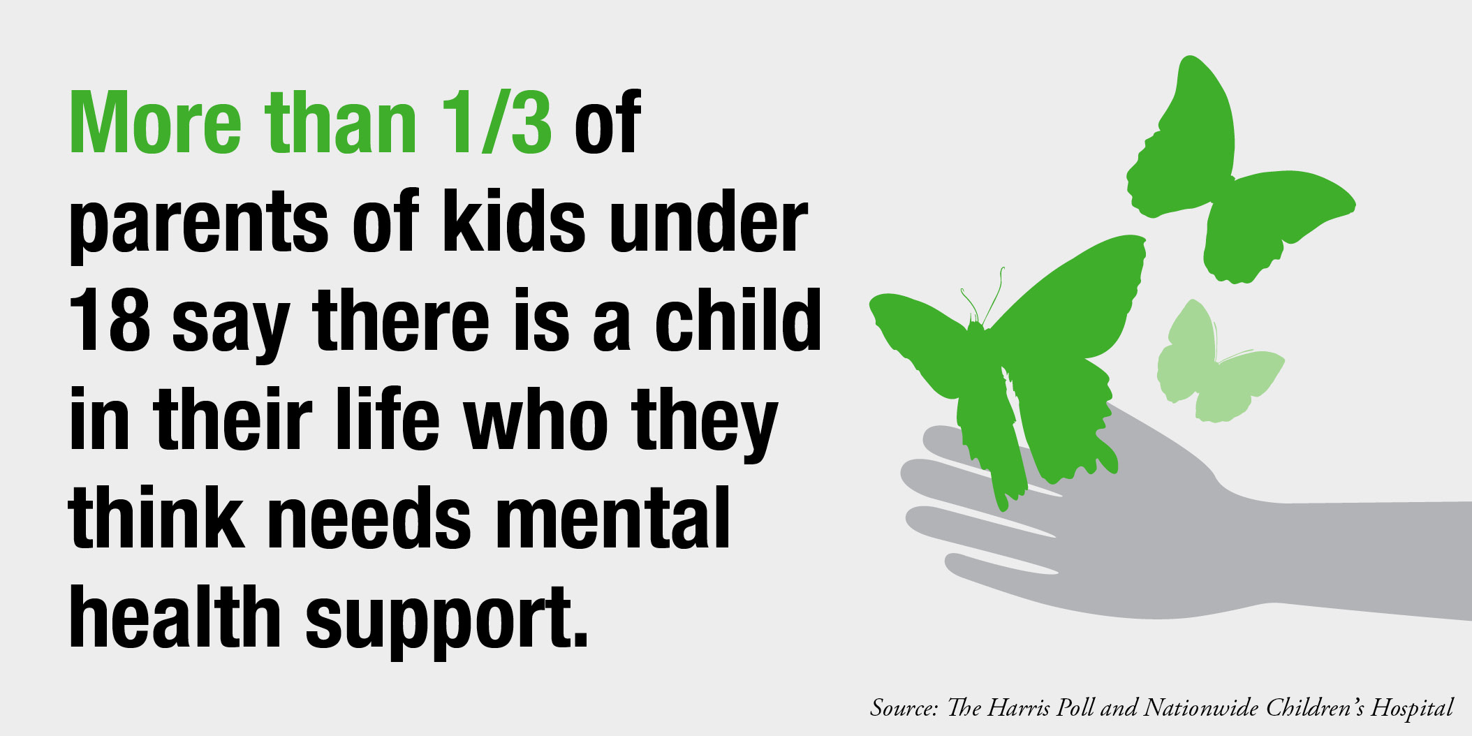 Mental health needs of children under 18 infographic