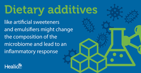 Dietary additives