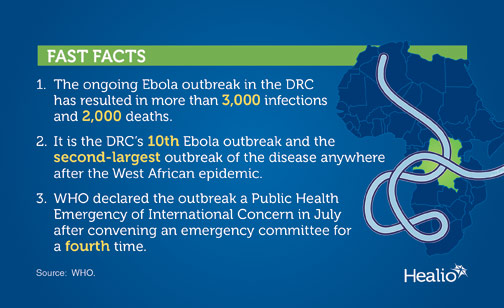 Ebola Fast Facts