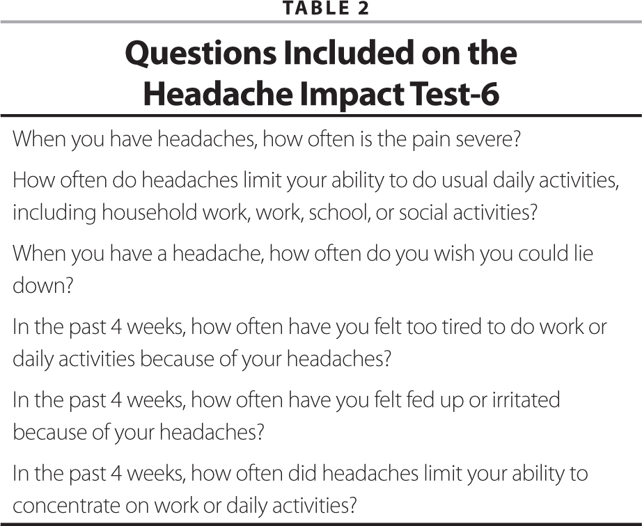 Questions Included on the Headache Impact Test-6