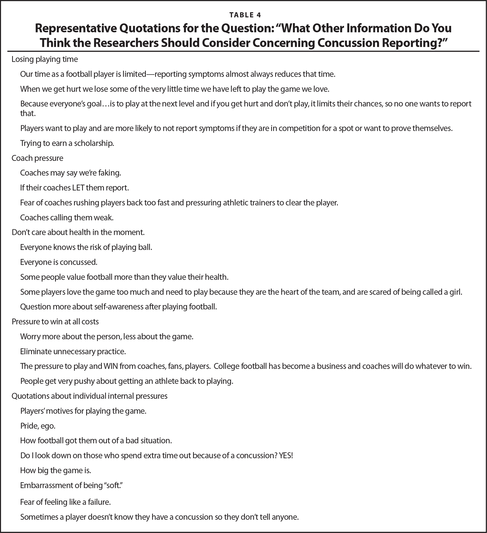 """Representative Quotations for the Question: """"What Other Information Do You Think the Researchers Should Consider Concerning Concussion Reporting?"""""""