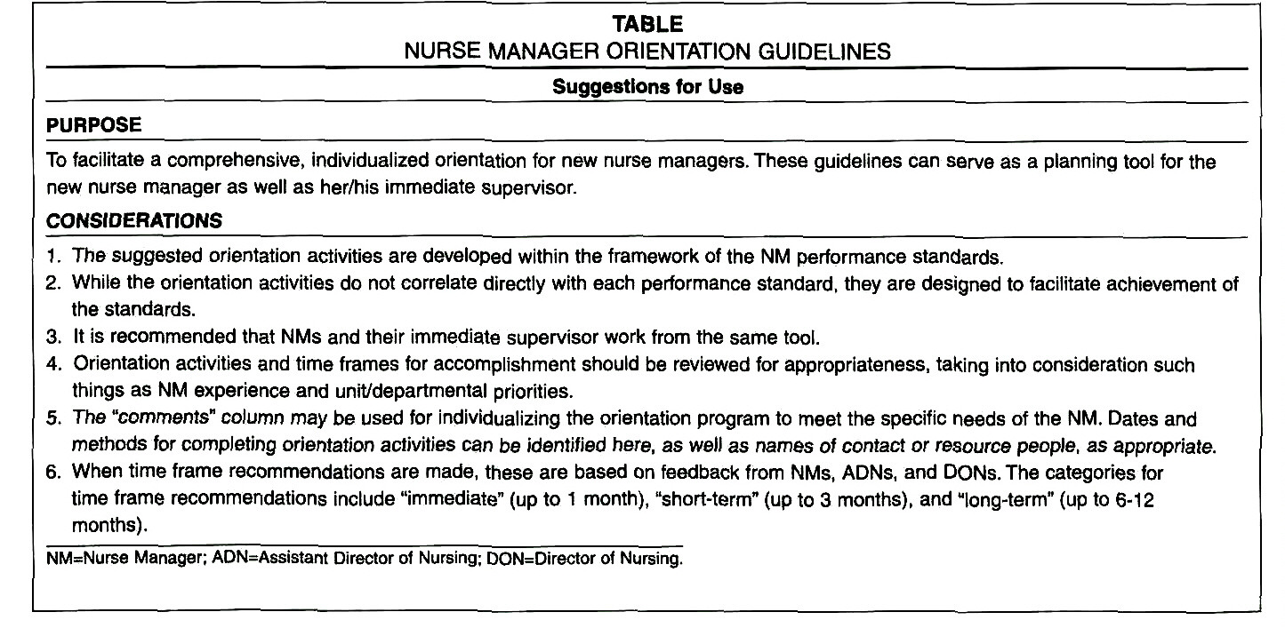 nurse manager orientation  guidelines to meet the challenge of a rapidly changing role