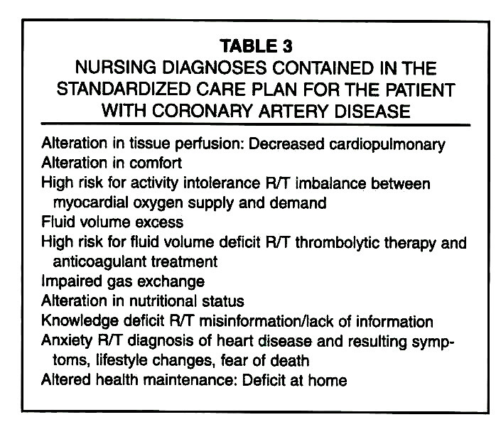 coronary artery disease nursing care plan