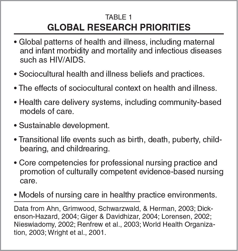 global health priorities The new global health requires this report discusses the evolving nature of global health and its priorities the global framework for health security.