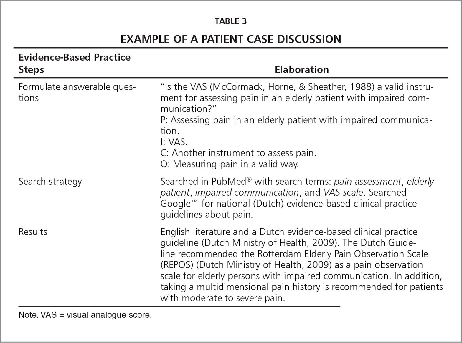 Example of a Patient Case Discussion