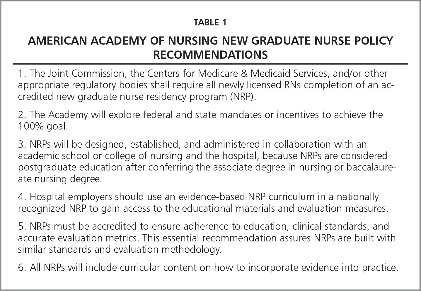 American Academy of Nursing New Graduate Nurse Policy Recommendations