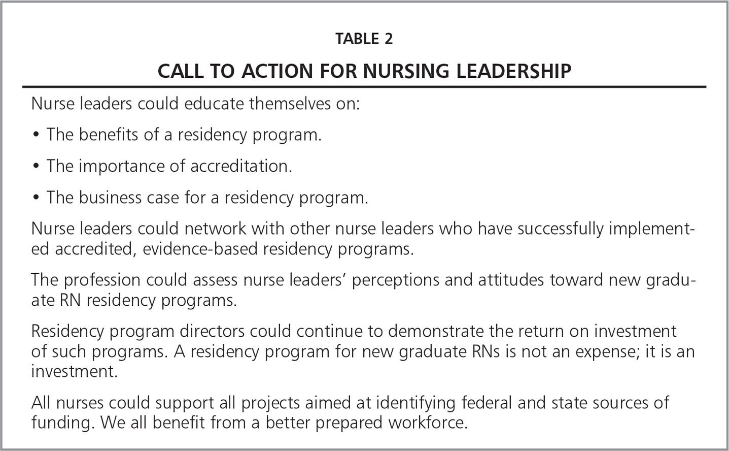 Call to Action for Nursing Leadership