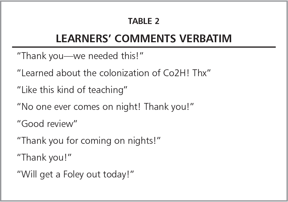 Learners' Comments Verbatim