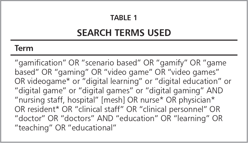 Search Terms Used