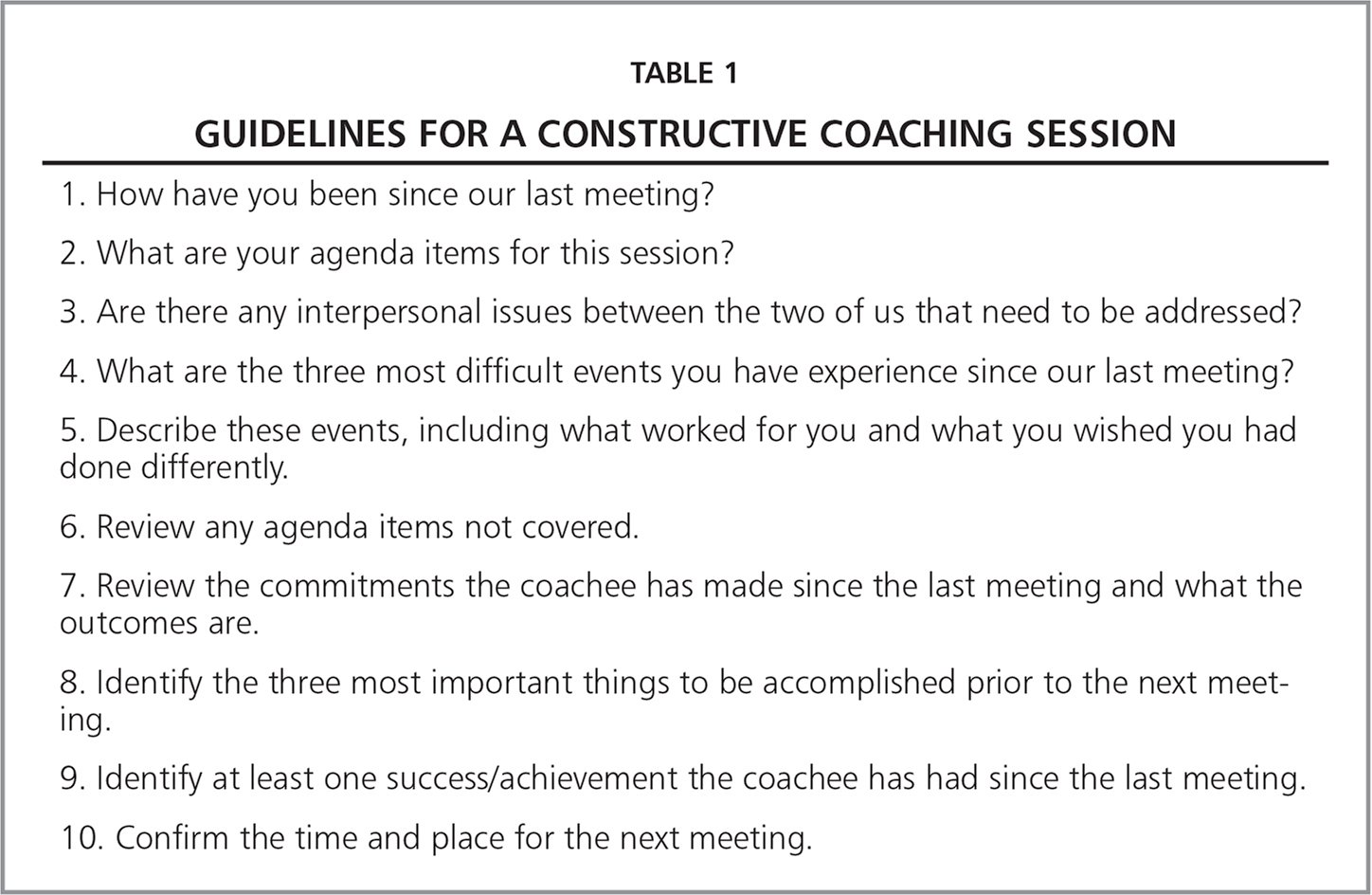 Guidelines for a Constructive Coaching Session