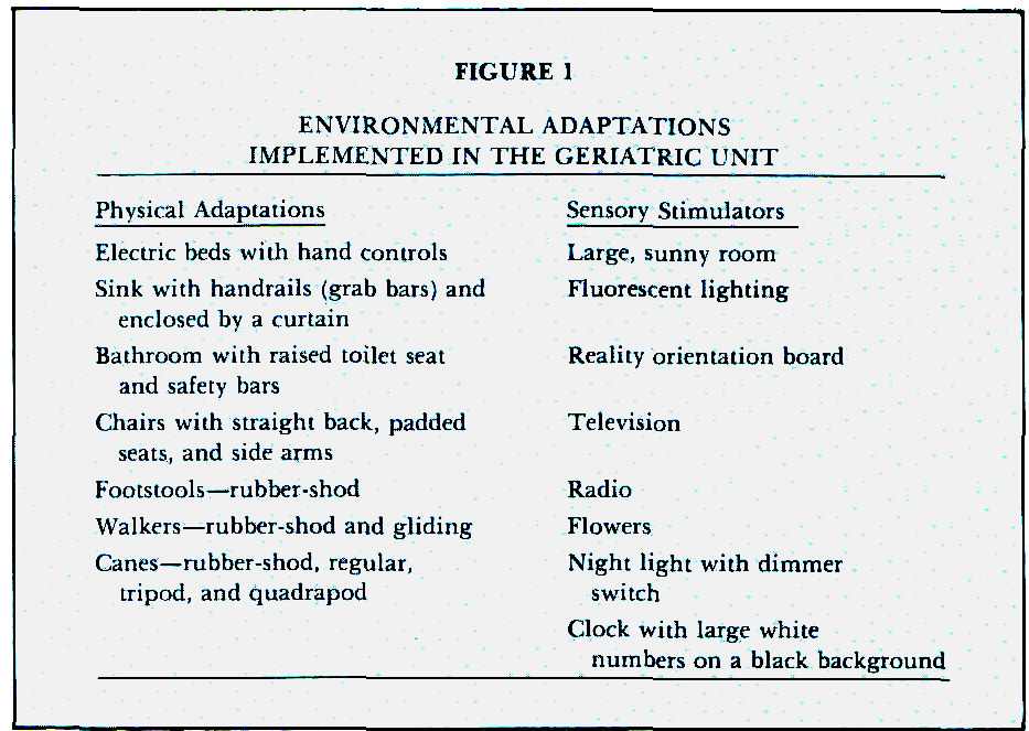FIGURE 1ENVIRONMENTAL ADAPTATIONS IMPLEMENTED IN THE GERIATRIC UNIT