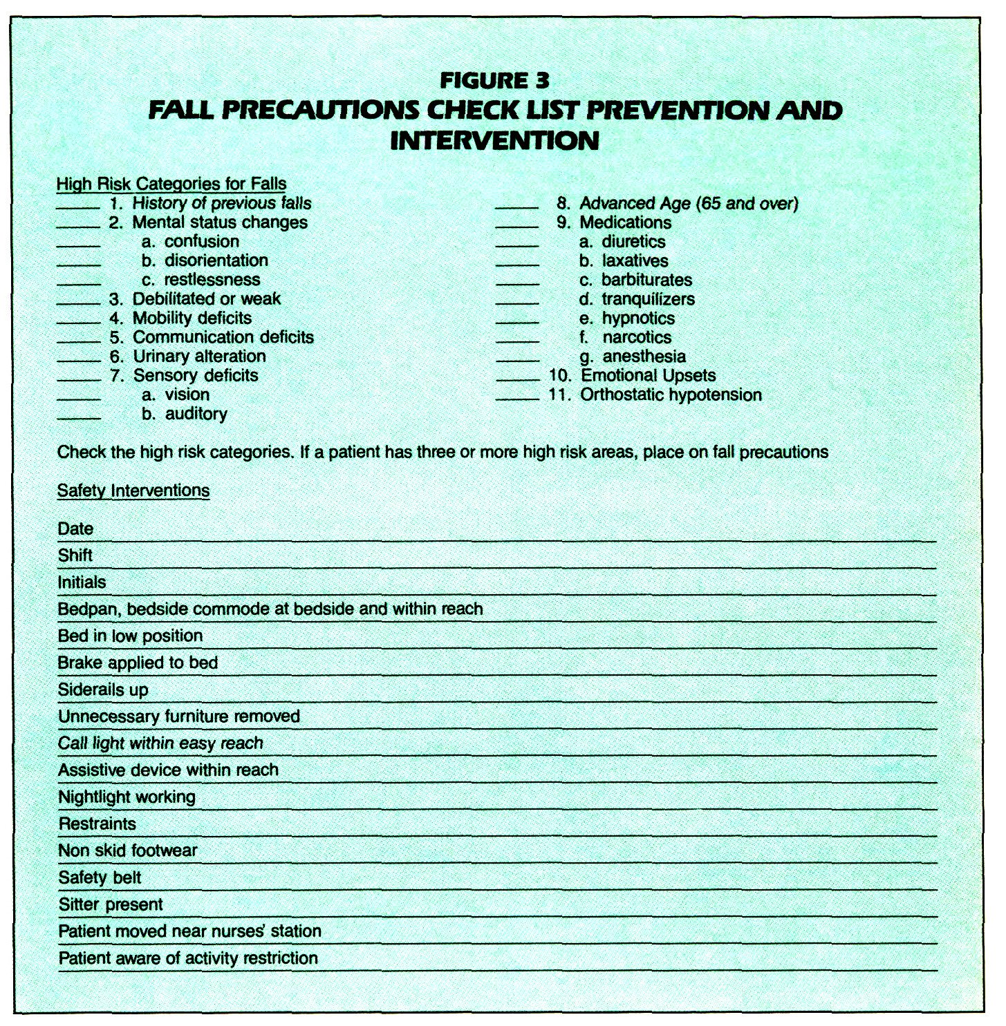 FIGURE 3FALL PRECAUTIONS CHECK LIST PREVENTION AND INTERVENTION