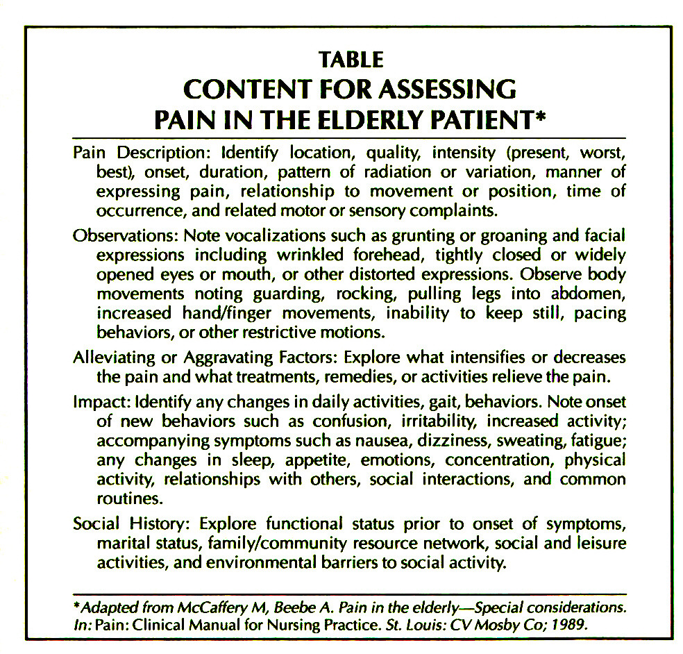 TABLECONTENT FORASSESSING PAIN IN THE ELDERLY PATIENT*