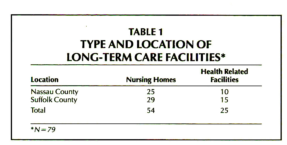 TABLE 1TYPE AND LOCATION OF LONG-TERMCARE FACILITIES*