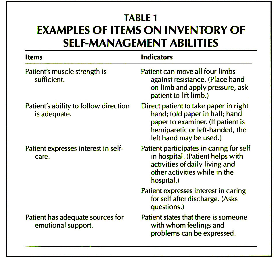TABLE 1EXAMPLES OF ITEMS ON INVENTORY OF SELF-MANAGEMENT ABILITIES