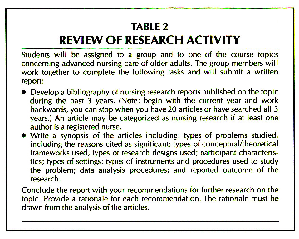 TABLE 2REVIEW OF RESEARCH ACTIVITY
