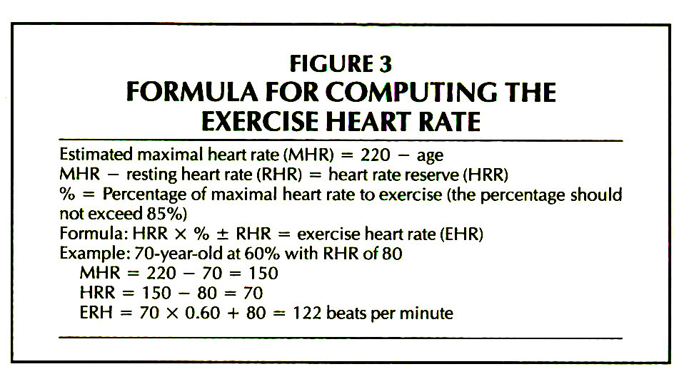 FIGURE 3FORMULA FOR COMPUTING THE EXERCISE HEART RATE