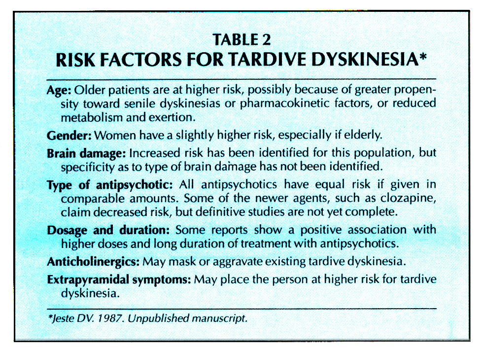TABLE 2RISK FACTORS FOR TARDIVE DYSKINESIA*
