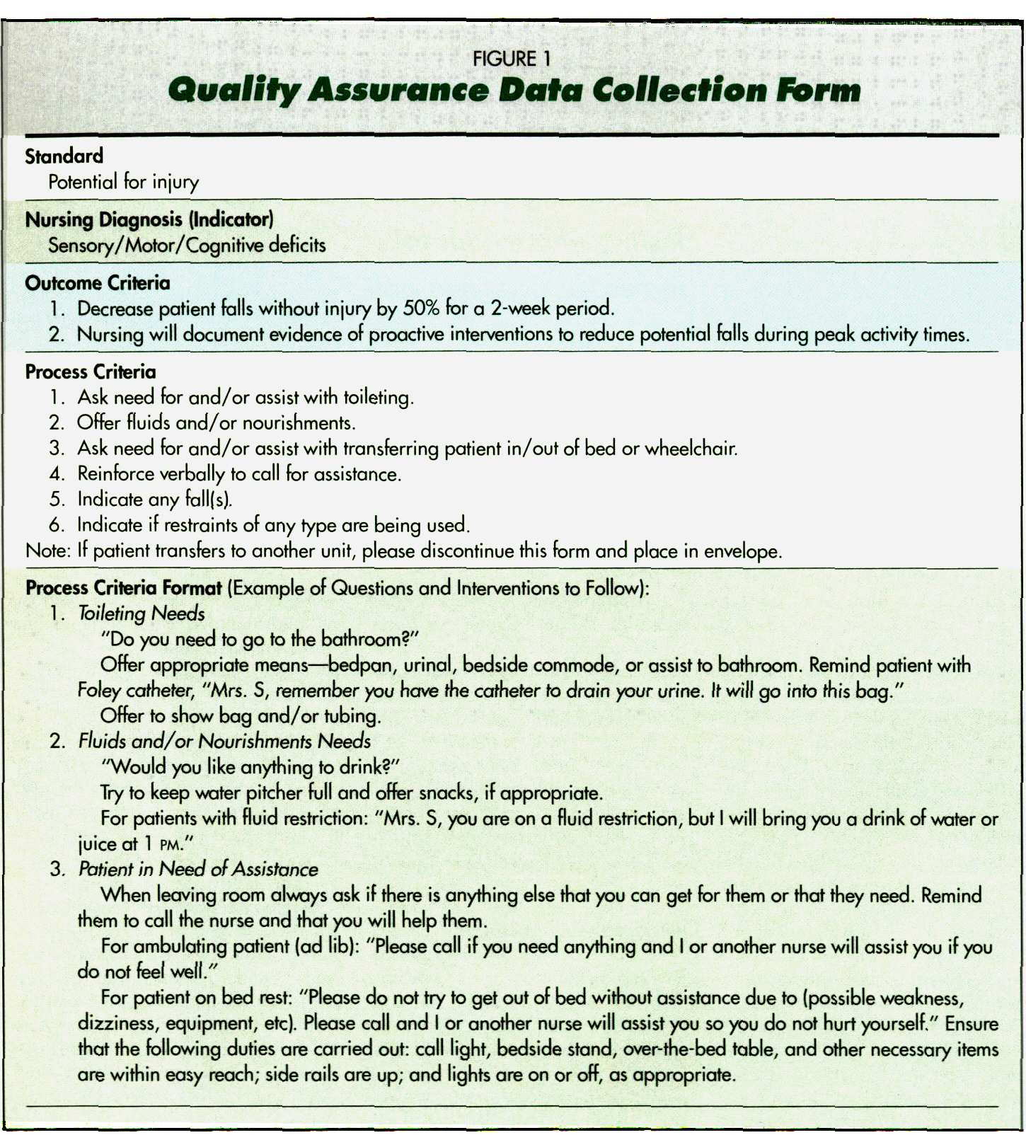 FIGURE 1Quality Assurante Data Collection Form