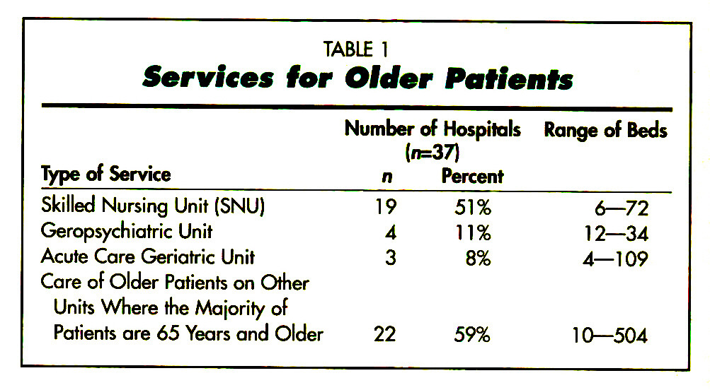 TABLE 1Services for Older Patients