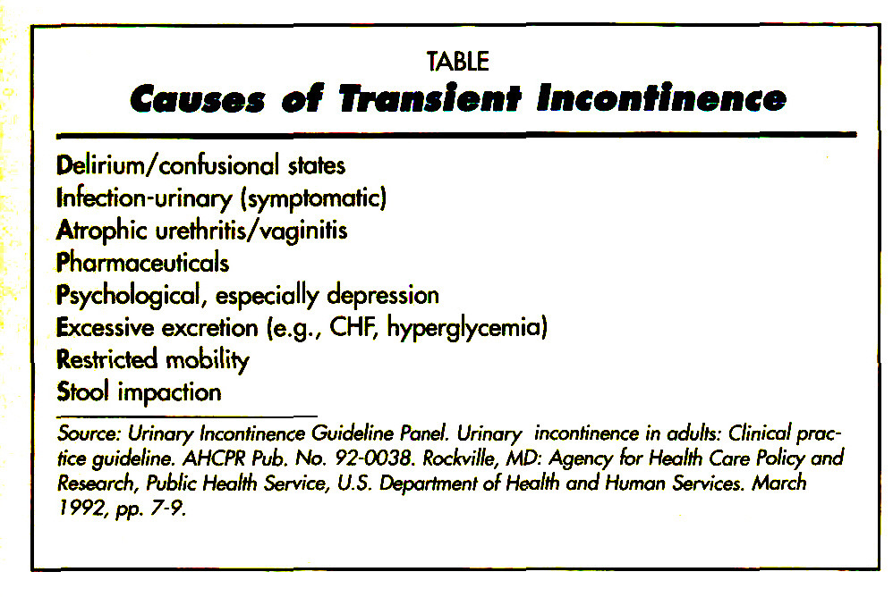 TABLECouses of Transient Incontinence