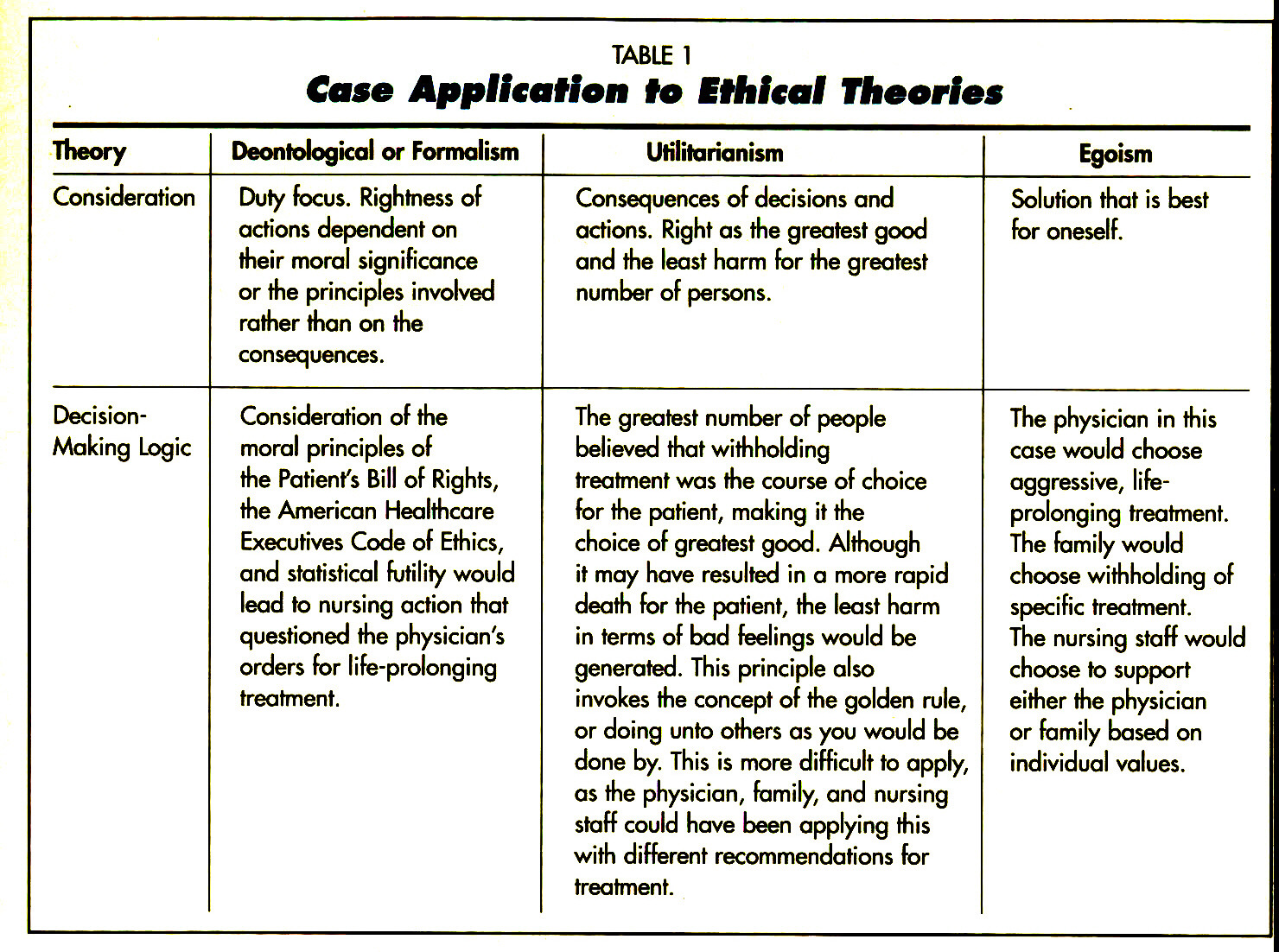 TABLE 1Case Application fe CtJtlcal Theories