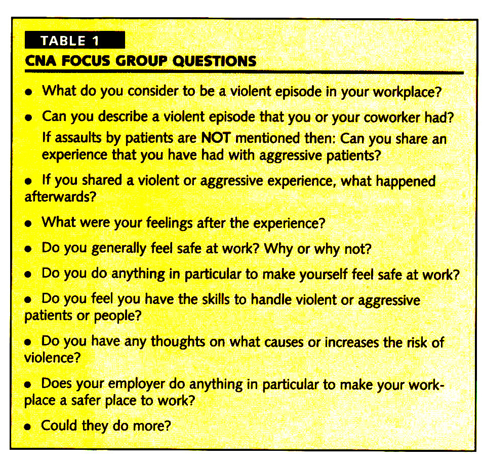 TABLE 1CNA FOCUS GROUP QUESTIONS