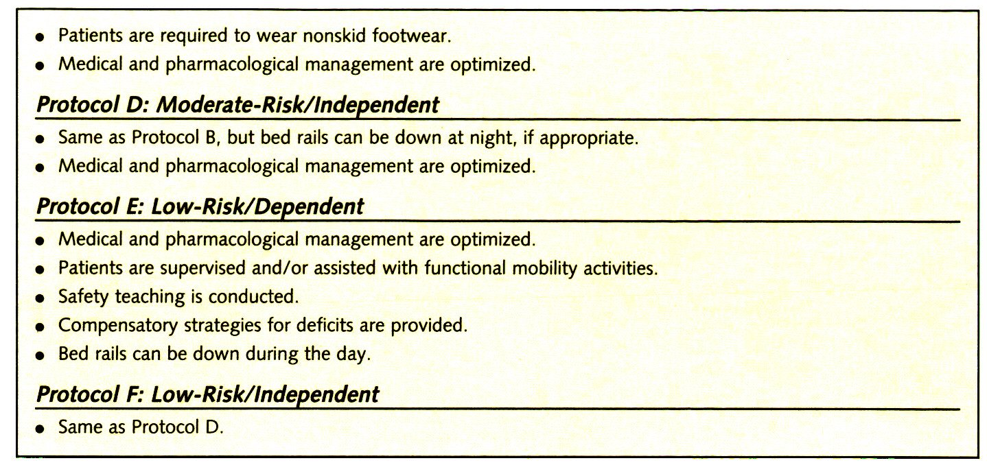 TABLE 3INTERVENTION PROTOCOLS