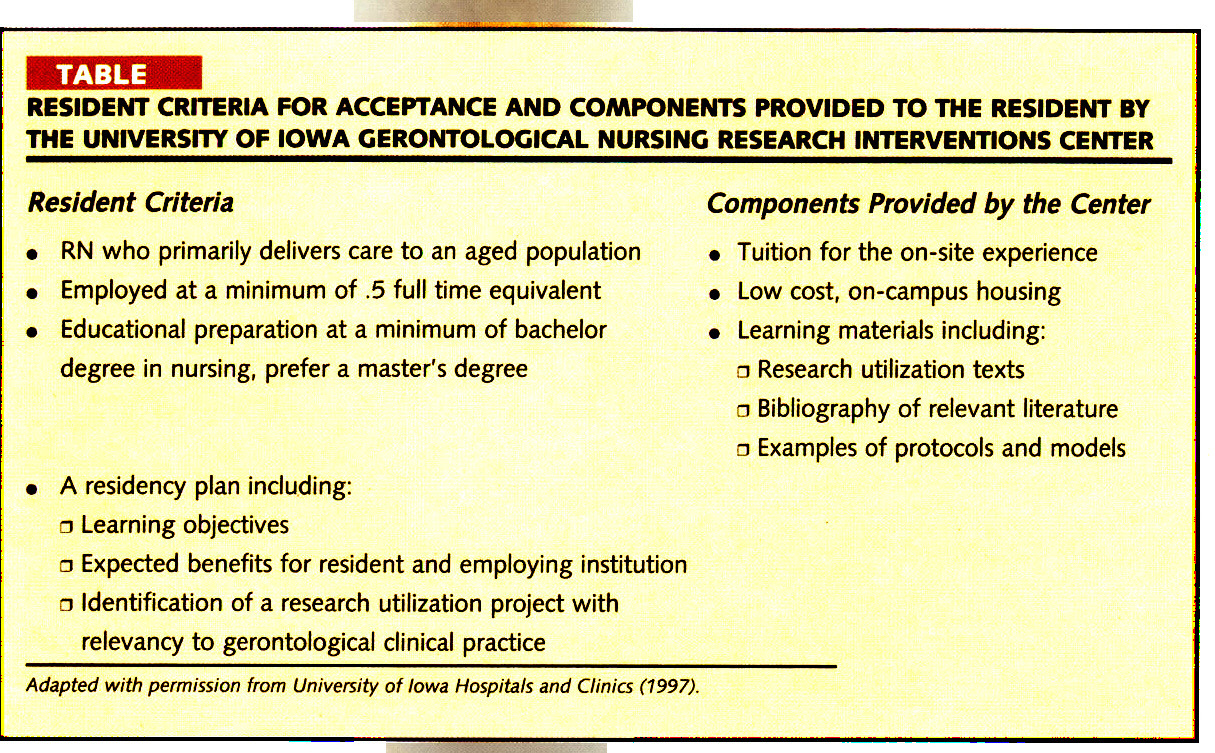 TABLERESIDENT CRfTERIA FOR ACCEPTANCE AND COMPONENTS PROVIDED TO THE RESIDENT BY THE UNIVERSITY OF IOWA GERONTOLOGICAL NURSING RESEARCH INTERVENTIONS CENTER