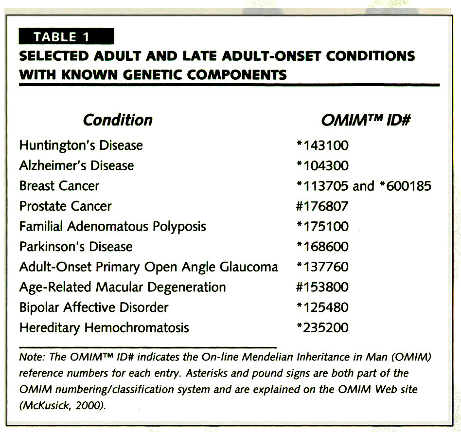 TABLE 1SELECTED ADULT AND LATE ADULT-ONSET CONDITIONS WITH KNOWN GENETIC COMPONENTS