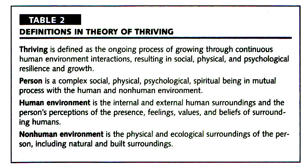 TABLE 2DEFINITIONS IN THEORY OF THRIVING