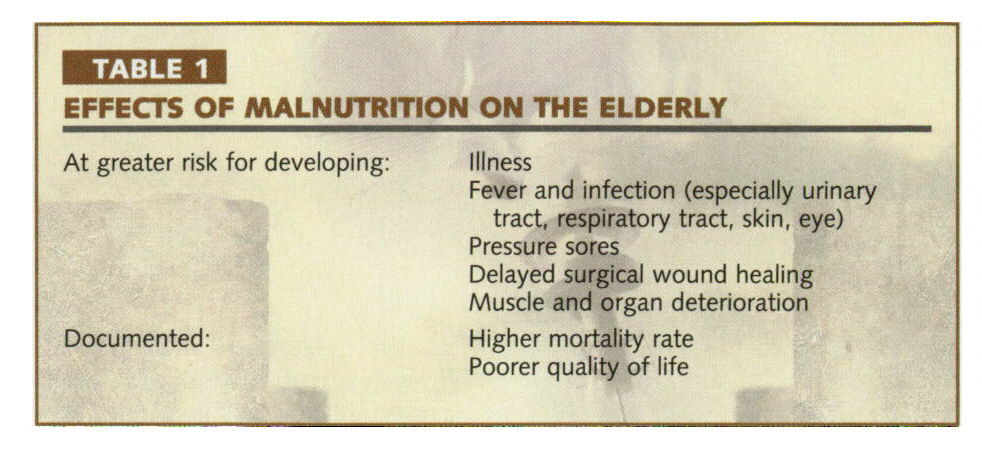 TABLE 1EFFECTS OF MALNUTRITION ON THE ELDERLY