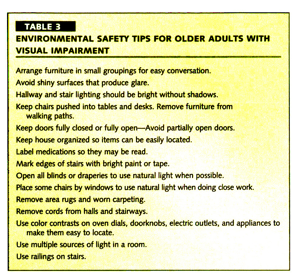 Age Related Vision Loss In Older Adults A Challenge For