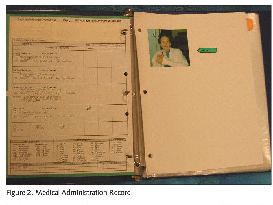 Figure 2. Medical Administration Record.