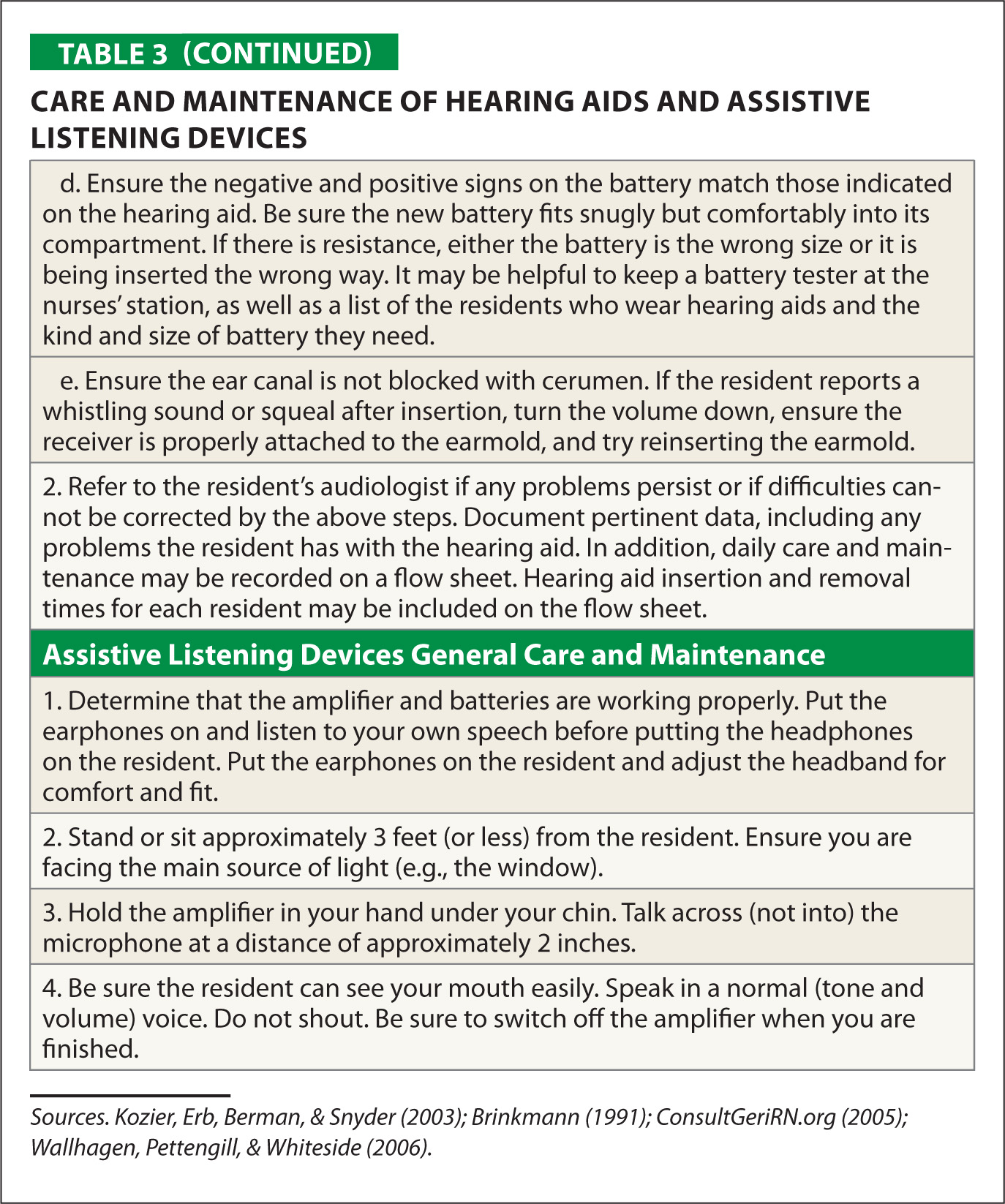 Care and Maintenance of Hearing Aids and Assistive Listening Devices