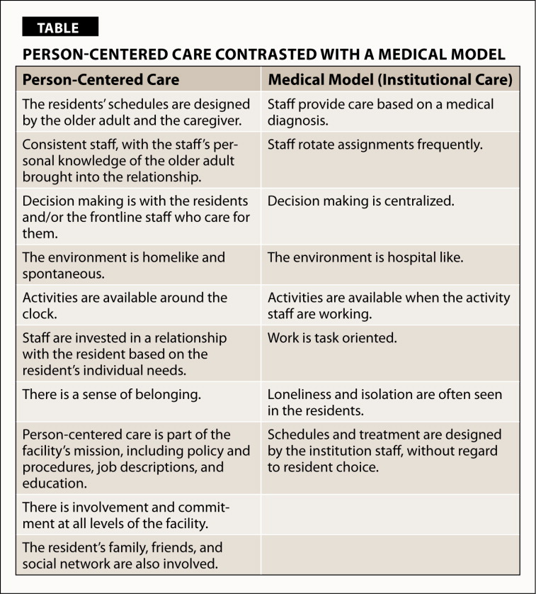 Person-Centered Care Contrasted with a Medical Model