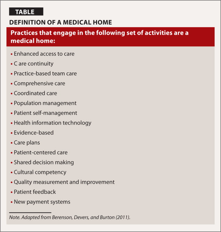Definition of a Medical Home