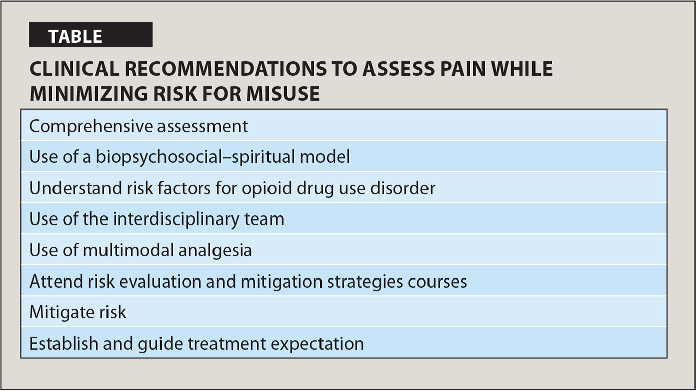 Clinical Recommendations to Assess Pain While Minimizing Risk for Misuse