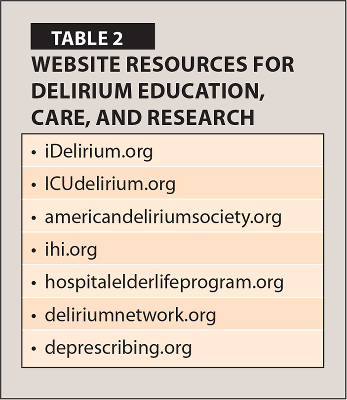 Website Resources for Delirium Education, Care, and Research