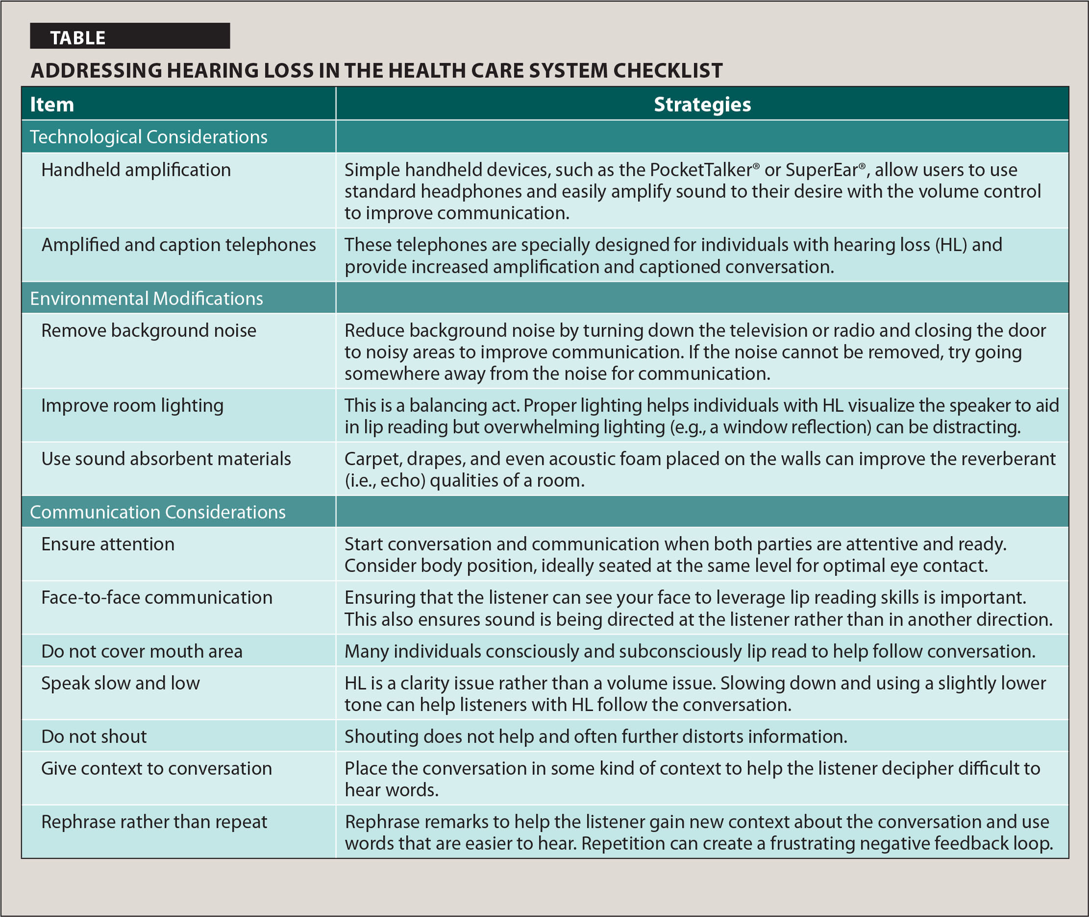 Addressing Hearing Loss in the Health Care System Checklist