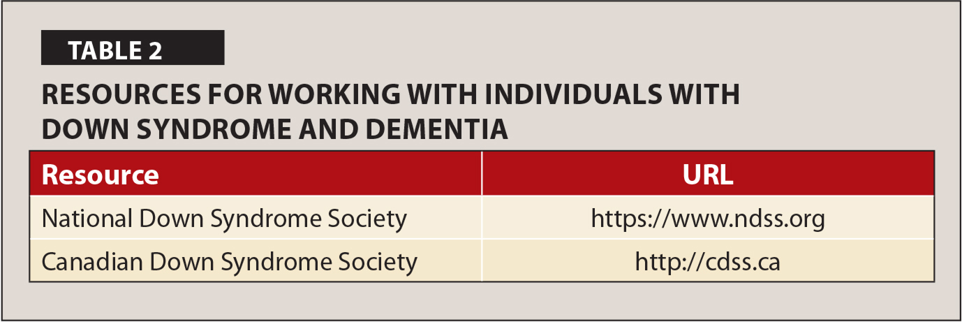 Resources for Working with Individuals with Down Syndrome and Dementia