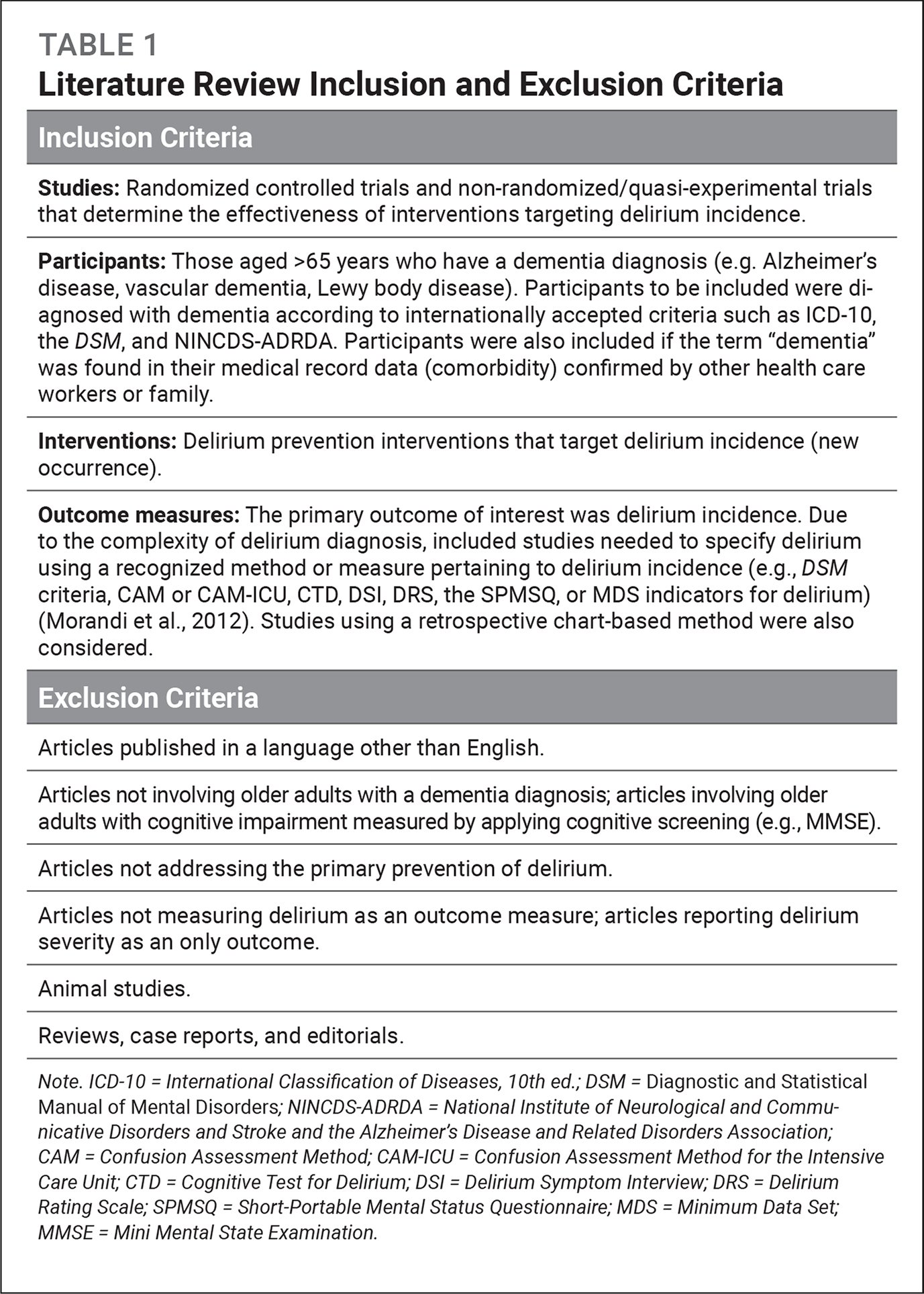 Literature Review Inclusion and Exclusion Criteria