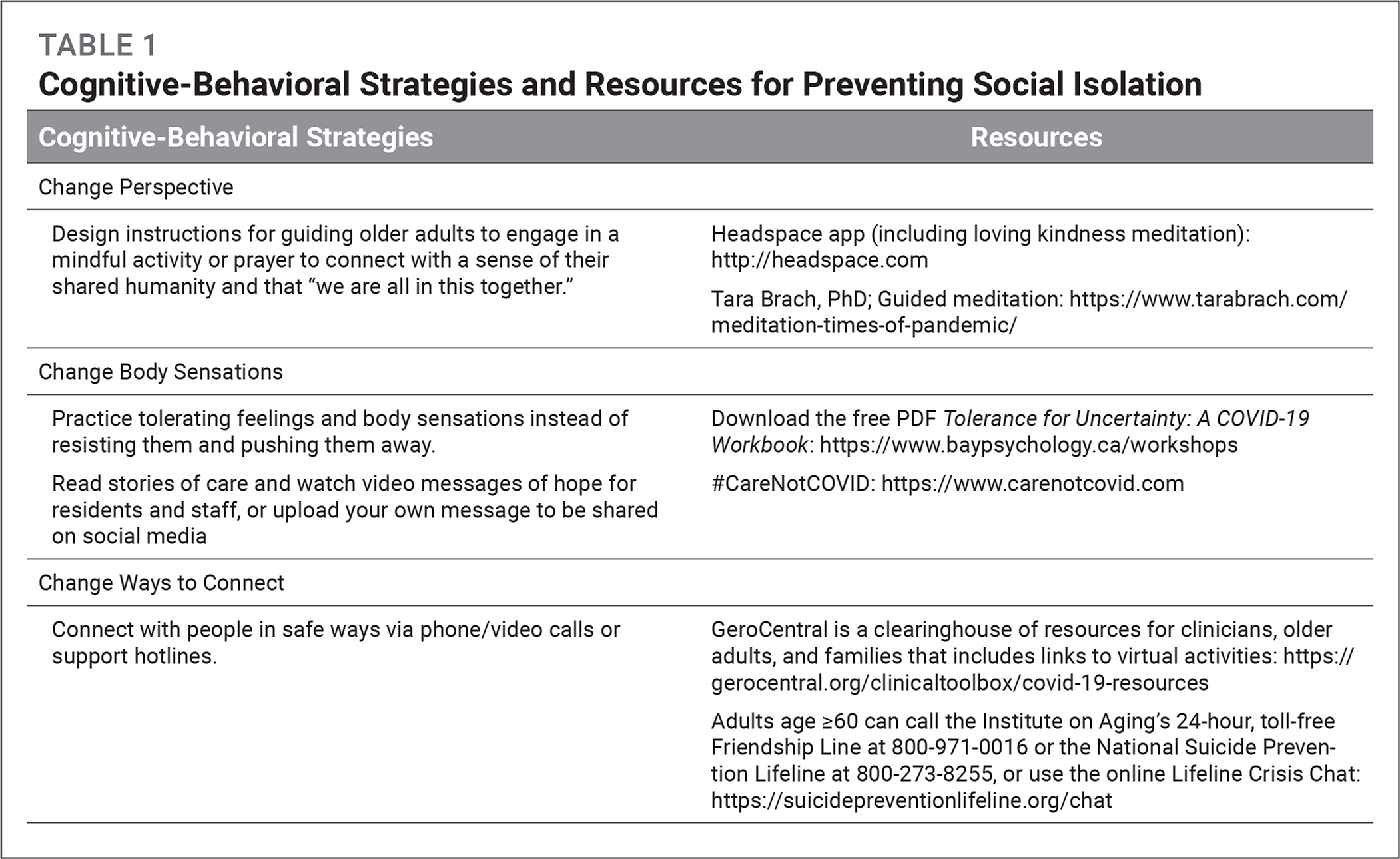 Cognitive-Behavioral Strategies and Resources for Preventing Social Isolation