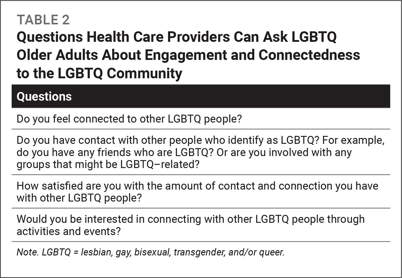 Questions Health Care Providers Can Ask LGBTQ Older Adults About Engagement and Connectedness to the LGBTQ Community