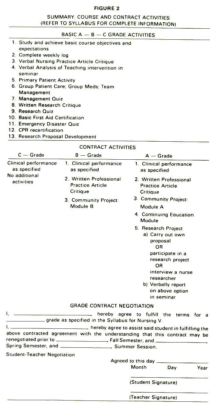 FIGURE 2SUMMARY: COURSE AND CONTRACT ACTIVITIES (REFER TO SYLLABUS FOR COMPLETE INFORMATION)