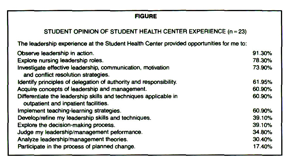 RGURESTUDENT OPINION OF STUDENT HEALTH CENTER EXPERIENCE (? = 23)