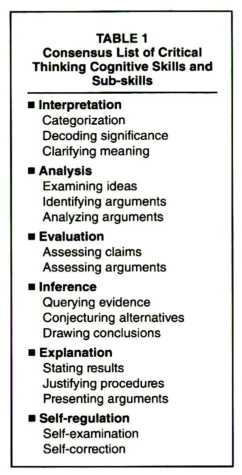 interview questions to assess critical thinking