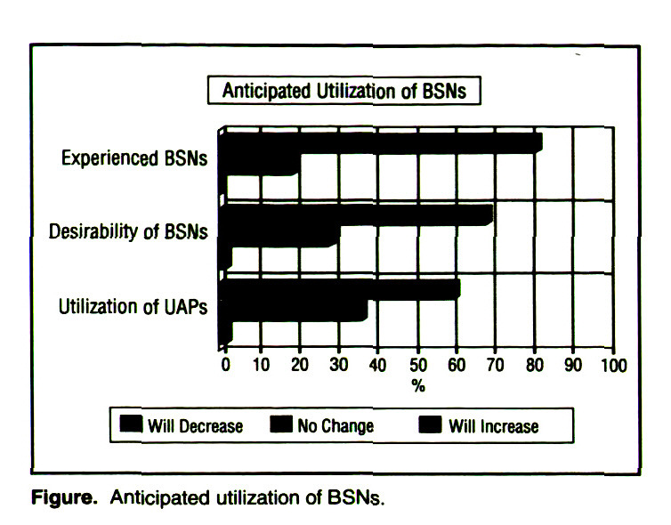 Figure. Anticipated utilization of BSNs.