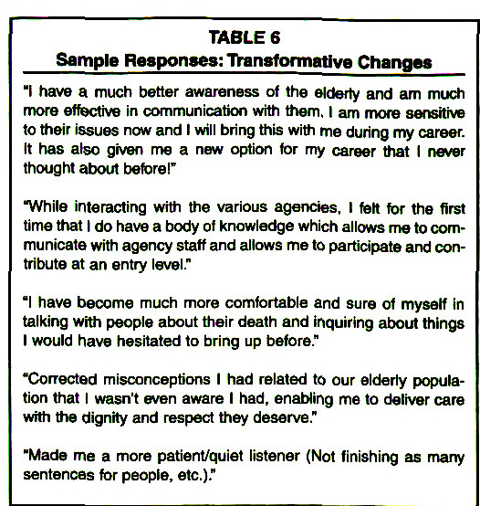 TABLE 6Sample Responses: Transformative Changes