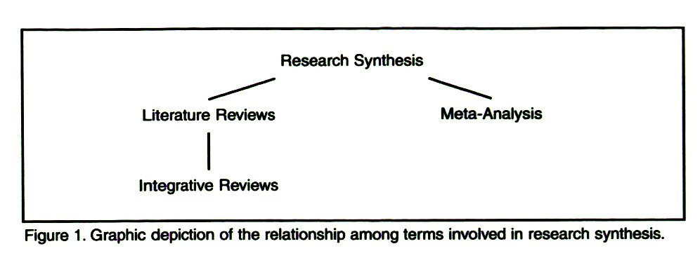 what is a research synthesis paper To understand how to write a synthesis essay, it is necessary to memorize 4 basic elements of a synthesis paper: synthesizing sources without a good research.